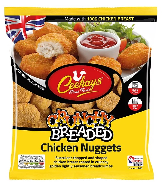 Crunchy Breaded Chicken Nuggets